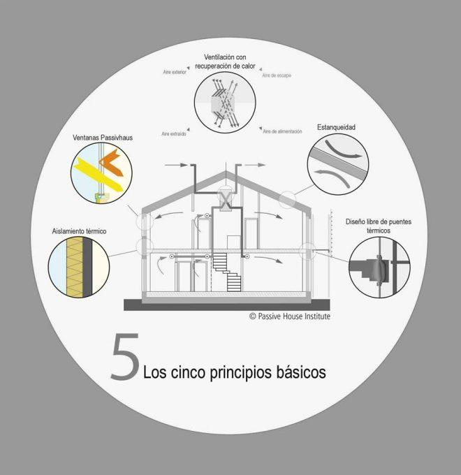 Passivhaus-pamplona-empresa-certificada